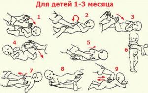 Комплекс физических упражнений малышам до 3 месяцев.