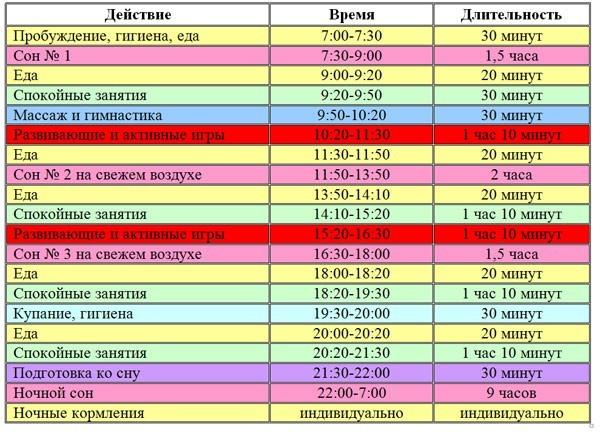 Как составить распорядок дней до нового года