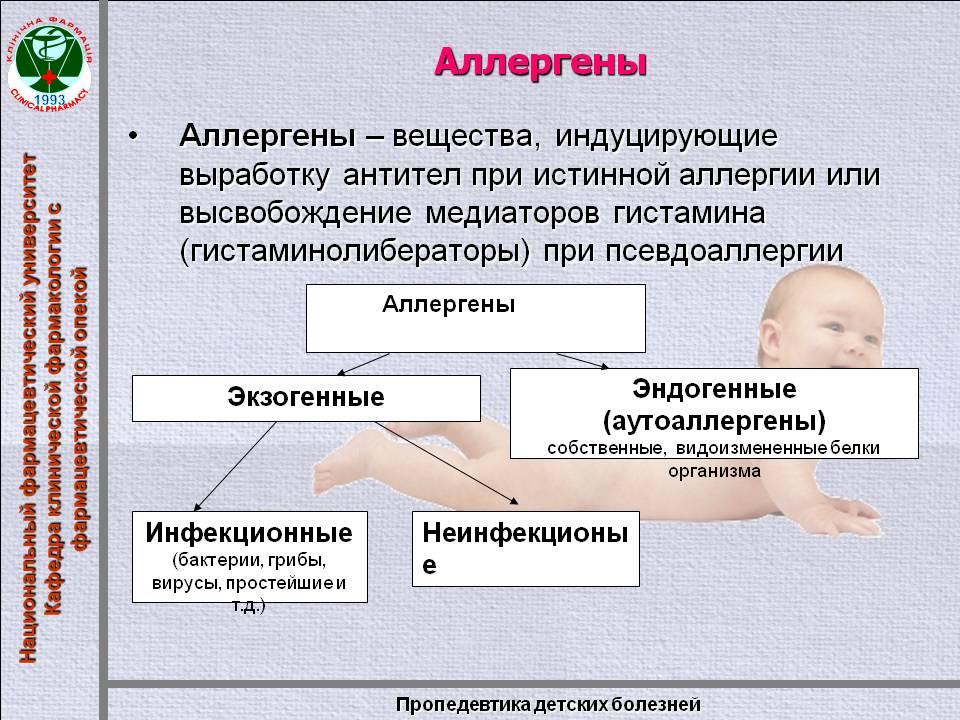 Отек квинке у новорожденного фото показывает, какие продукты запрещены