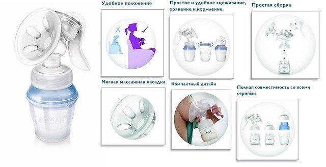 Молокоотсос или грудное сцеживание помогают наладить лактацию