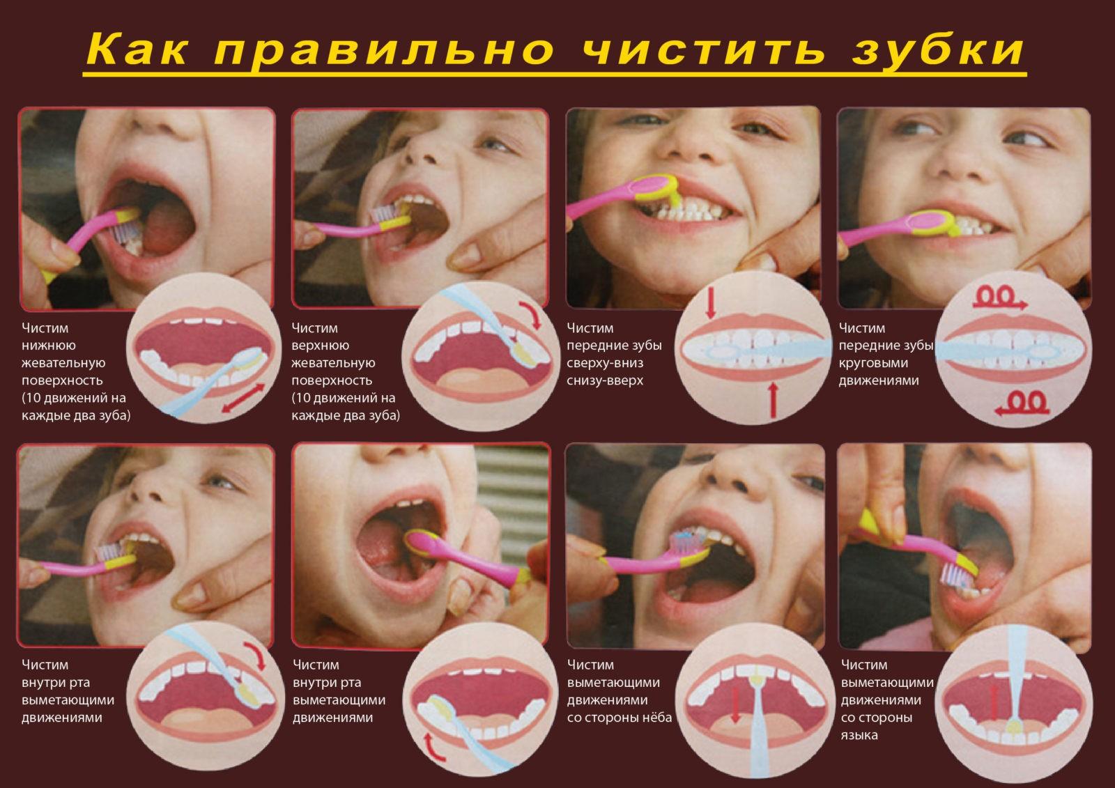 Когда начинать чистить зубы ребенку, зависит от навыков малыша