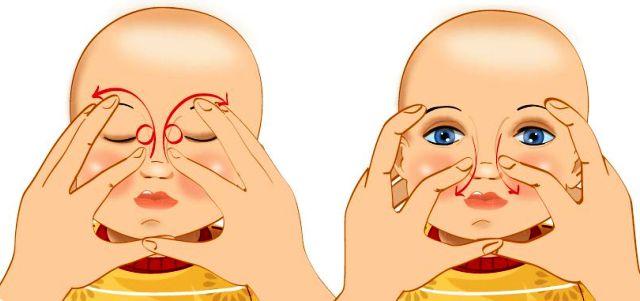 Массаж носослезного канала у новорожденных проводится такими плавными, но интенсивными движениями