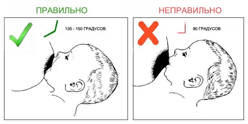 Ребенок должен правильно брать грудь для кормления