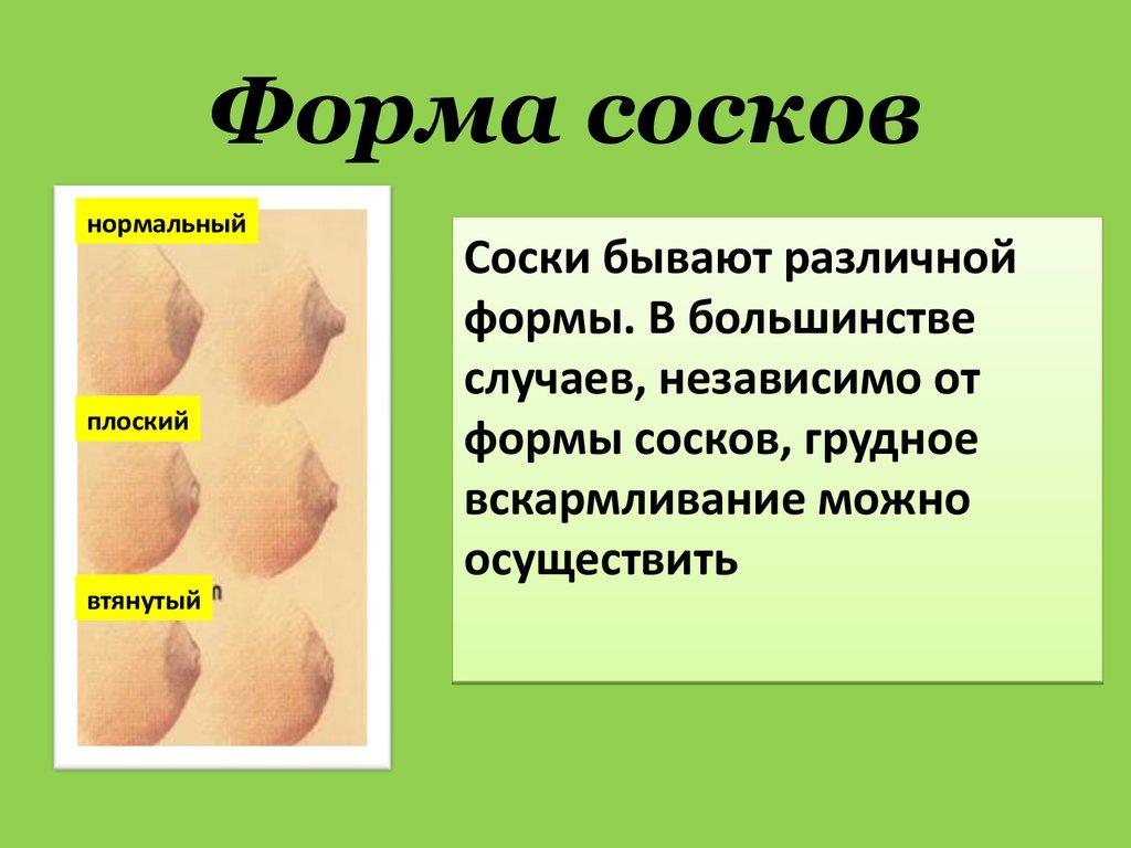 формы сосков груди