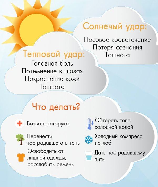 Тепловой удар - риск для беременных летом